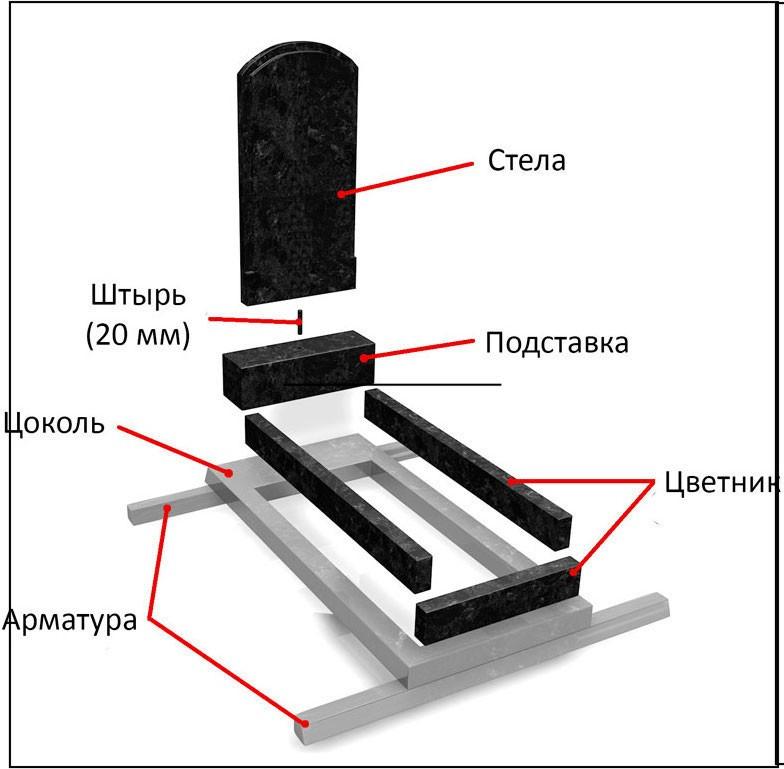 фото установка памятников